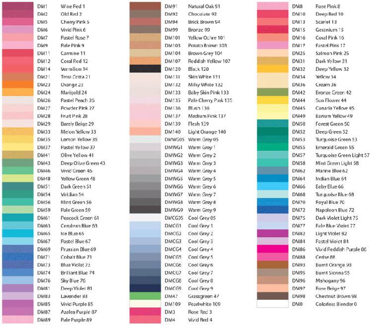 Delta Marker Farbpalette
