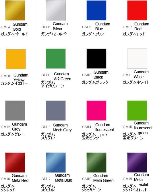 Gundam Marker Real Touch Marker Farbpalette