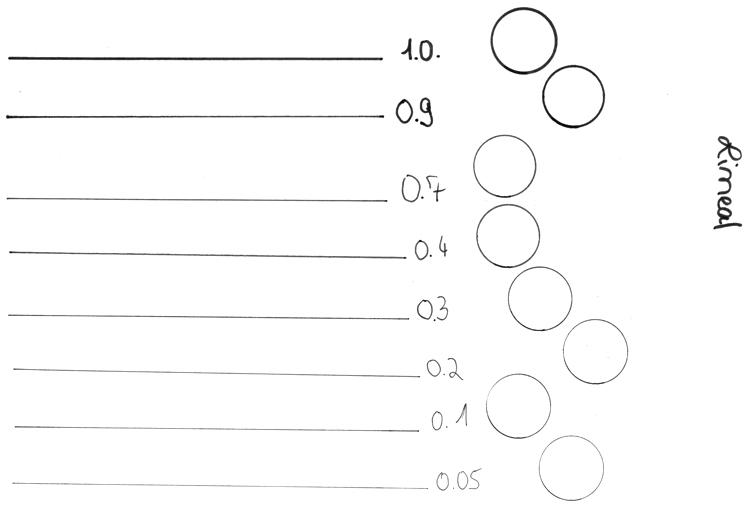 Molotow Basic Blackliner - Gezeichnete Linien & Kreis mit Lineal
