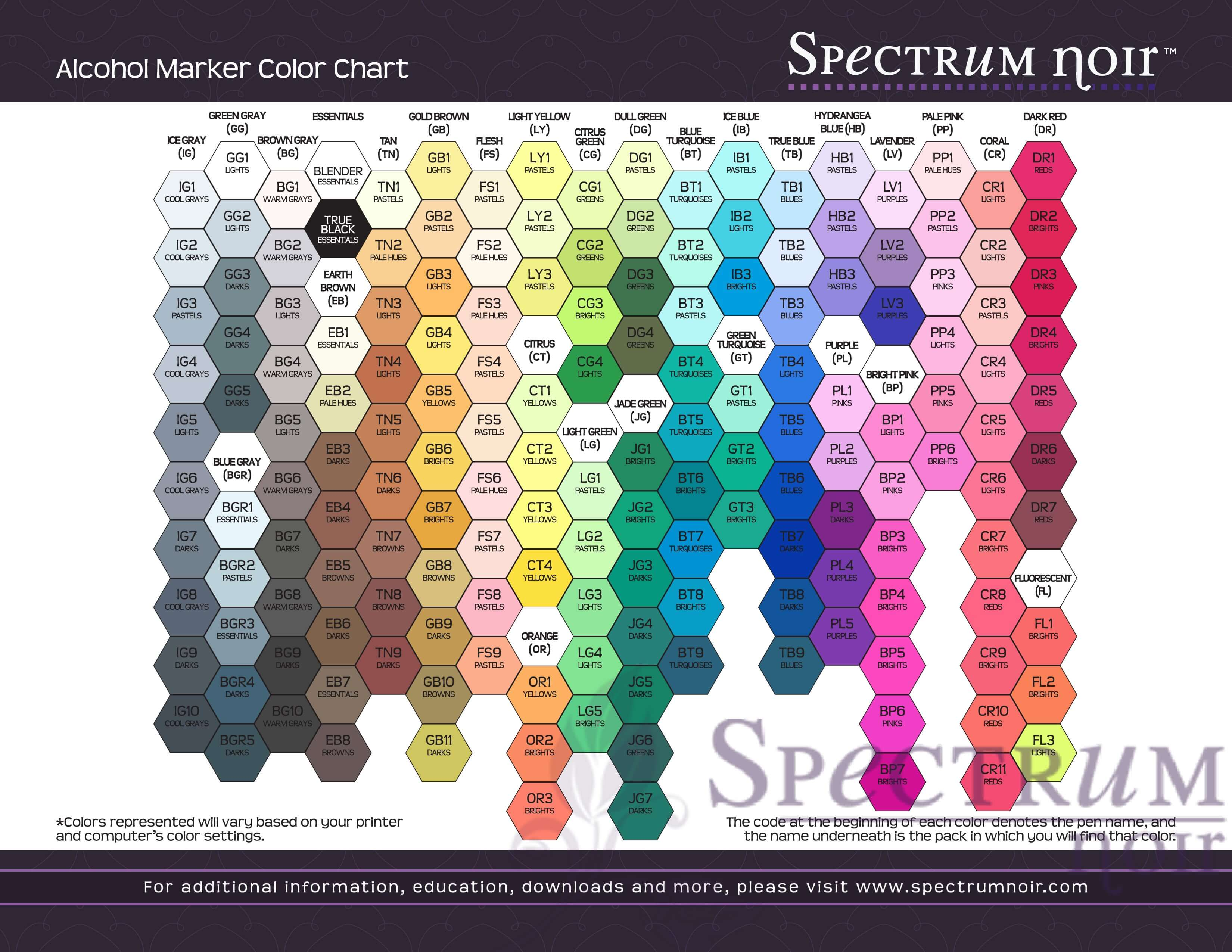 Spectrum Noir Color Chart Alle Farben