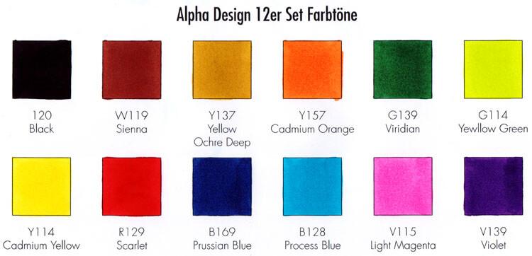 Alpha Design - Farbtest