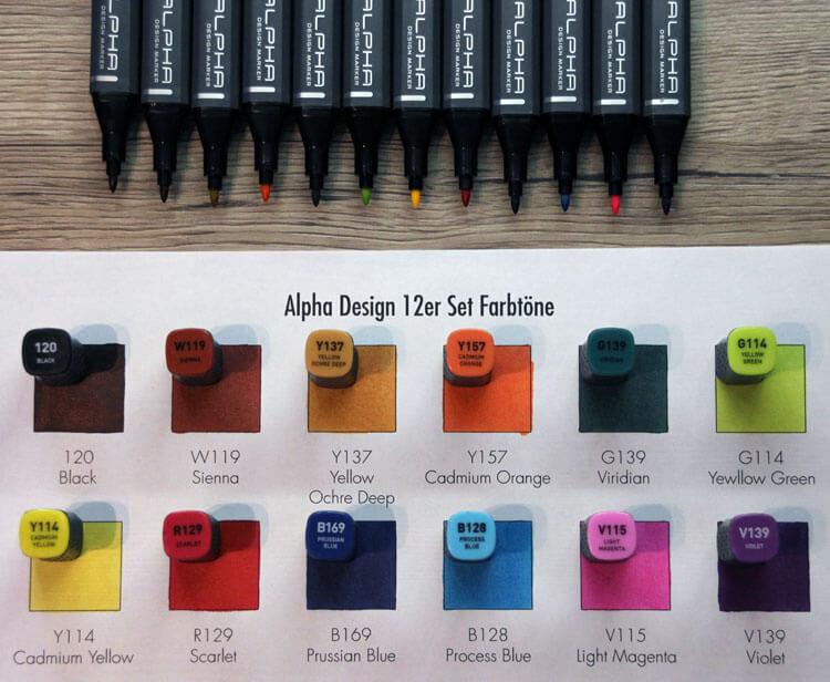 Alpha Design Kappenfarbe - Vergleich