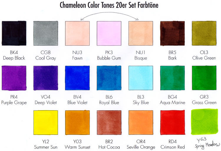 Chameleon Color Tones - Farbtest