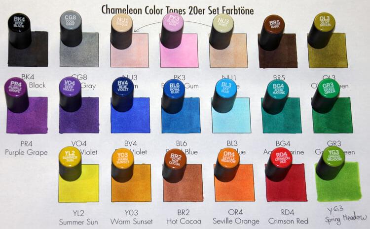Chameleon Color Tones Kappenfarbe - Vergleich