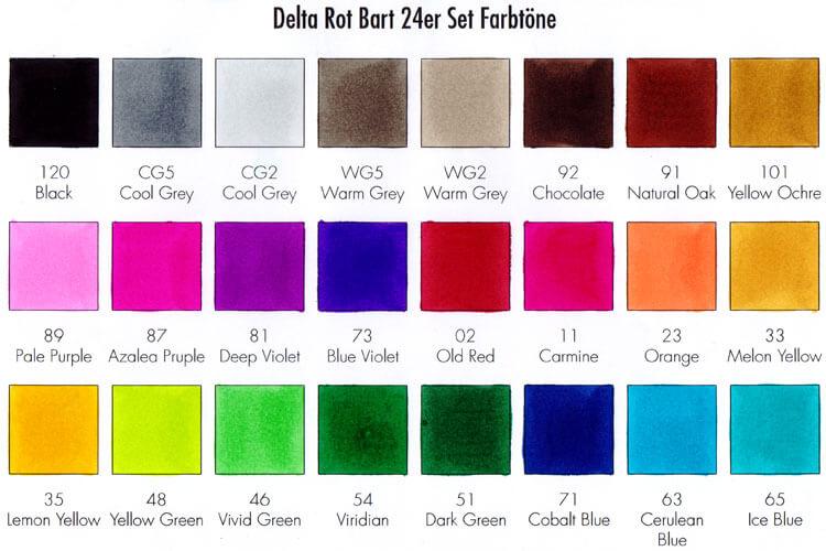 Delta Rotbart - Farbtest