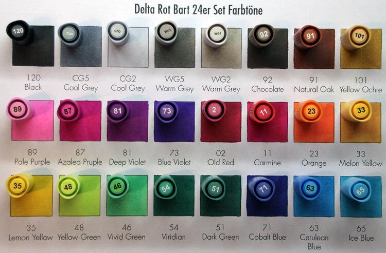 Delta Kappenfarbe - Vergleich