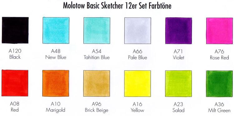 Molotow Basic Sketcher - Farbtest