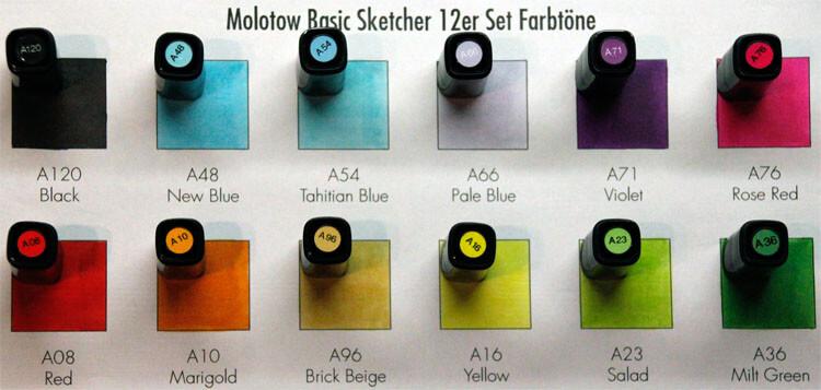 Molotow Basic Sktecher Kappenfarbe - Vergleich