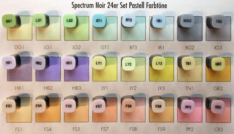 Spectrum Noir Kappenfarbe - Vergleich