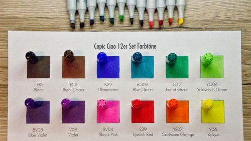 Kappenfarbe und Farbauftrag im Vergleich