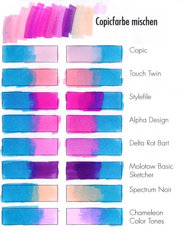 Copic Marker mit anderen Markern kombinieren