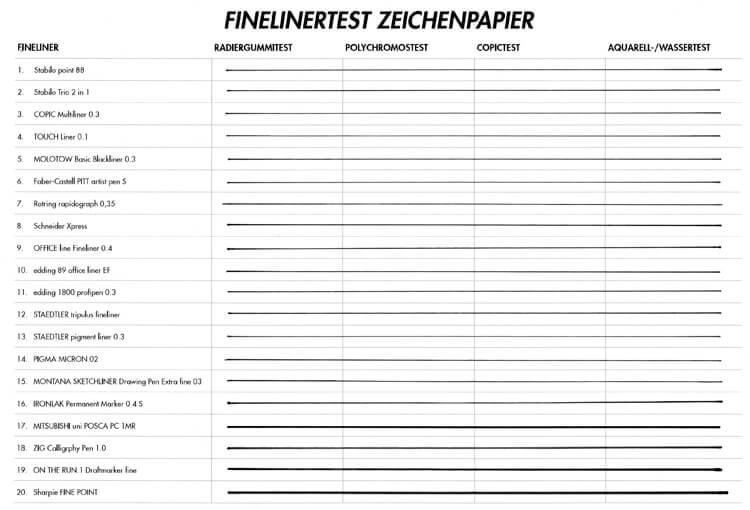 Finelinertest auf Zeichenpapier