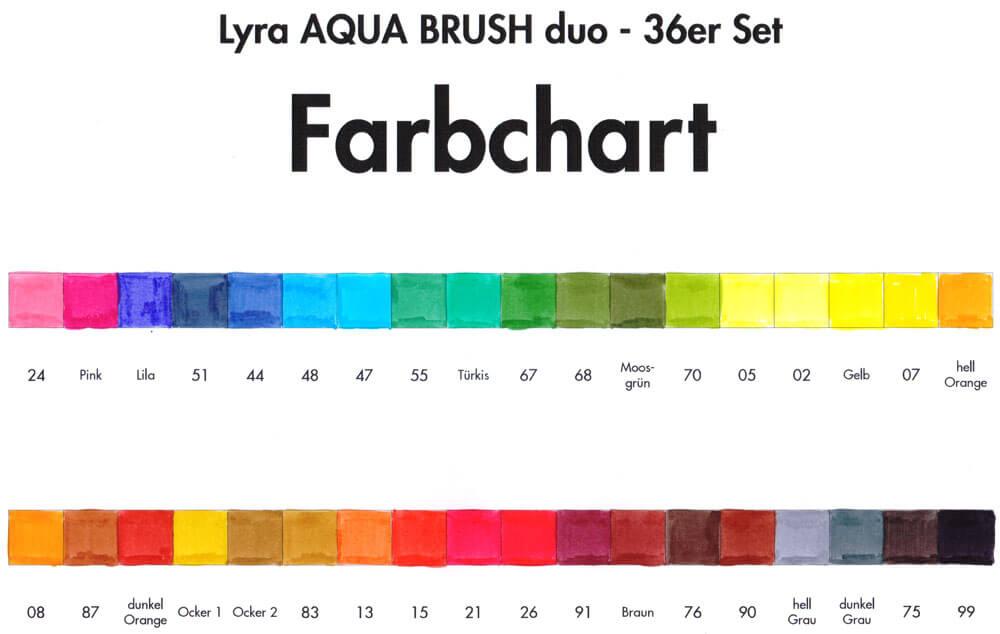 Aqua Brush duo Farbchart ausgemalt
