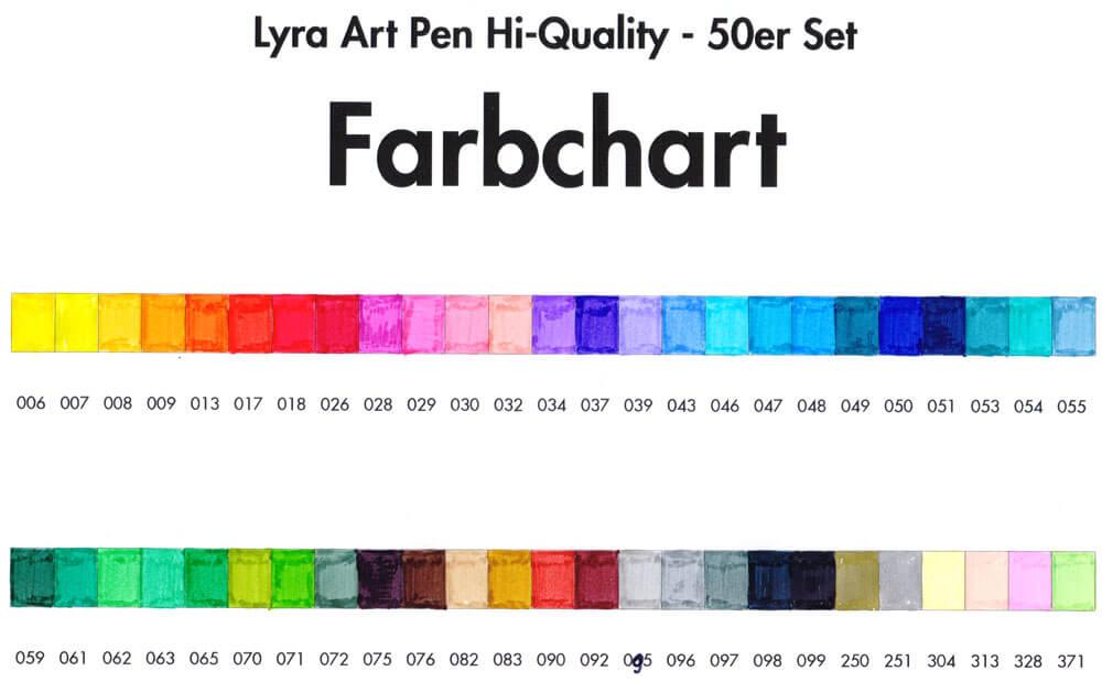 Art Pen Farbchart ausgemalt