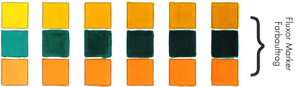 Fluxor Marker Farbauftrag