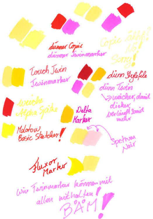 Farbmaltest mit allen Markern