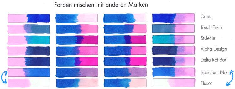 Spectra ad Marker Farben mischen mit anderen Markern