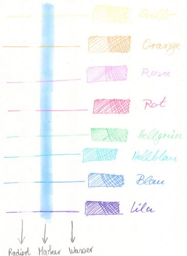 Pilot ENO Colored Pencil Maltest: radieren, Marker und Wasser