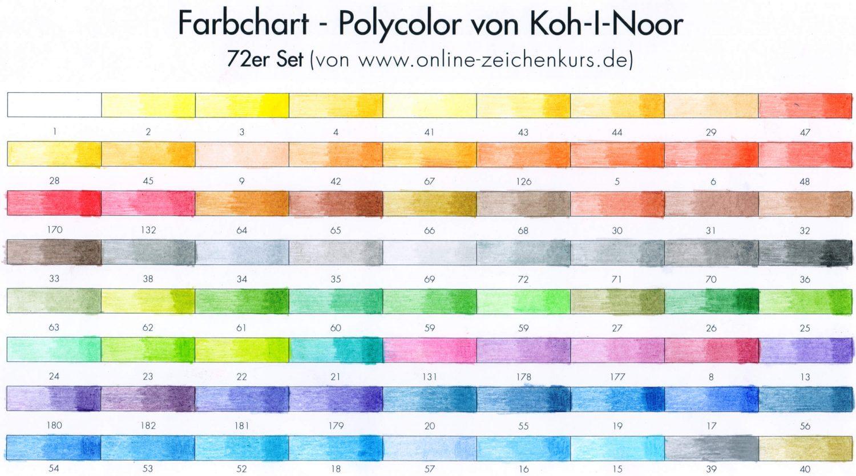 Farbchart Polycolor Buntstifte von Koh-I-Noor 72er Set ausgefüllt