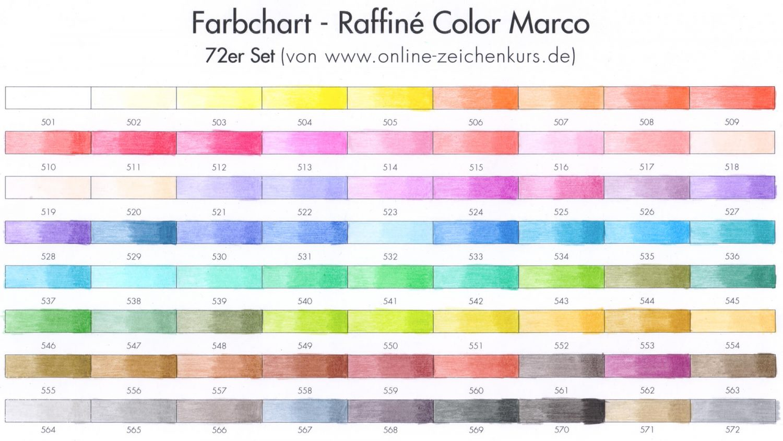 Farbchart Raffiné Color Marco 72er Set ausgefüllt